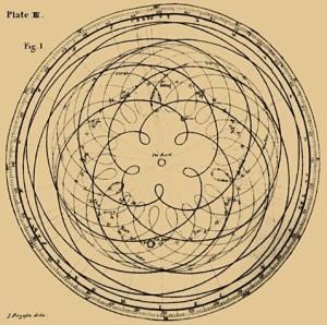 La trayectoria del planeta Venus forma la figura de una rosa.